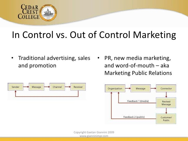 In Control vs. Out of Control Marketing<br />Traditional advertising, sales and promotion<br />PR, new media marketing, an...