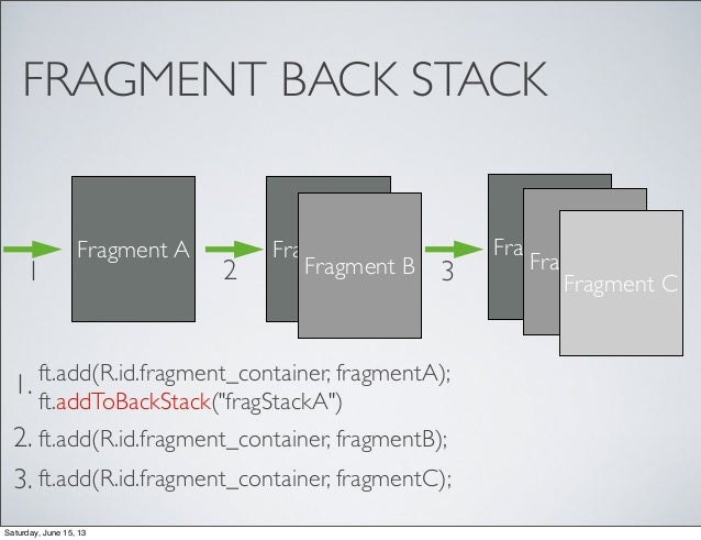 Android Working With Fragments