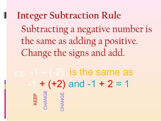 Add And Subtract Negative Numbers Worksheet integers sprint – Adding and Subtracting Negative and Positive Numbers Worksheet