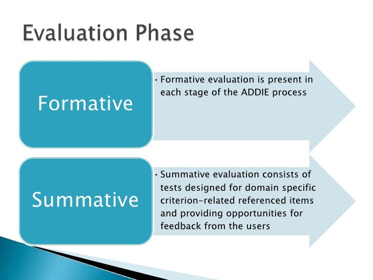 addie instructional design model template