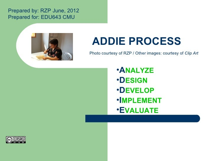 Prepared by: RZP June, 2012Prepared for: EDU643 CMU                               ADDIE PROCESS                           ...