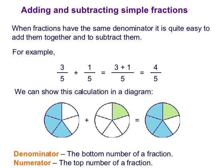 Activities: Adding & Subtracting Fractions (Like Denominators)