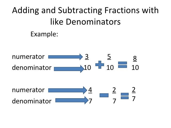 Free worksheets adding fractions with the same denominator adding fractions with the same denominator powerpoint year 3 ccuart Gallery