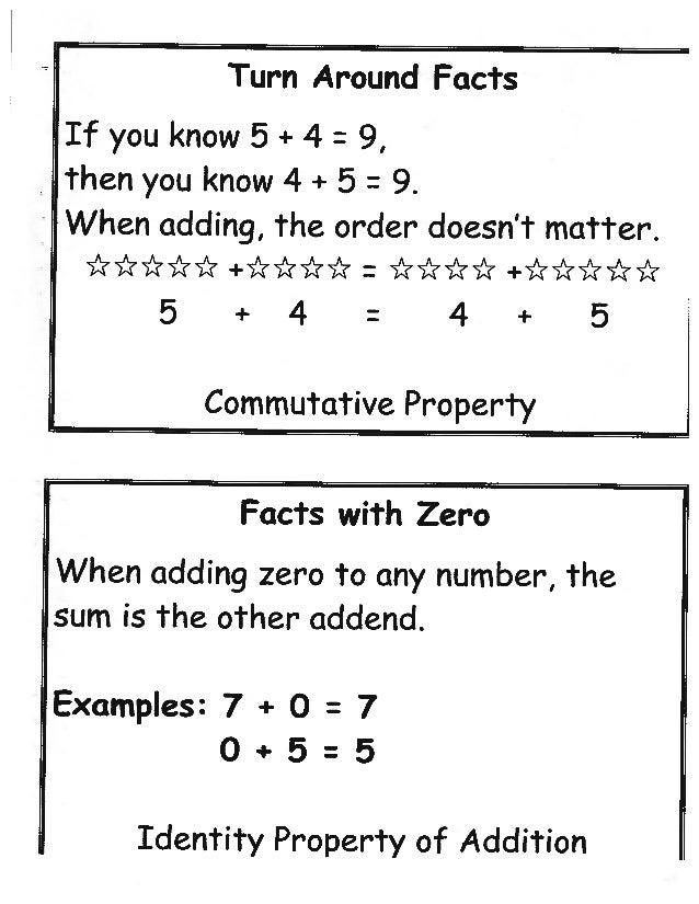 Turn Around Facts Worksheet – 9 Addition Facts Worksheet