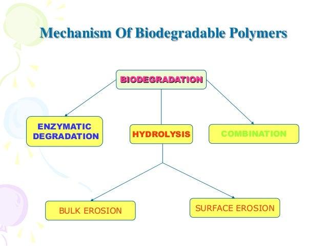 N Molecular Mass biodegradable polymers