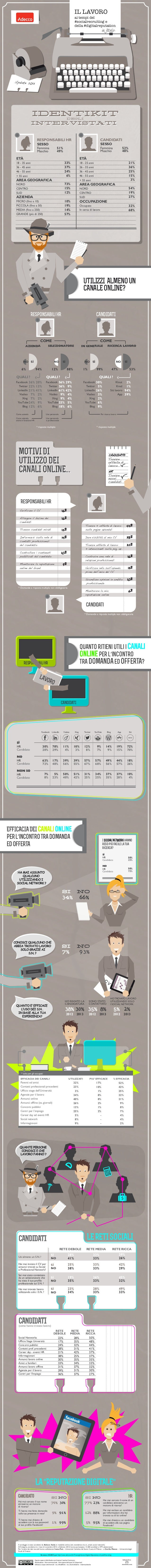 Digital Reputation e Social Recruiting - Indagine Adecco 2013