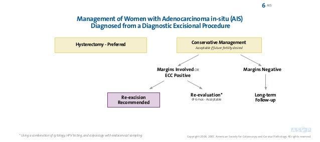 Adenocarcinoma in situ management
