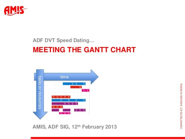ADF DVT Speed Dating - Meeting the Gantt Charts