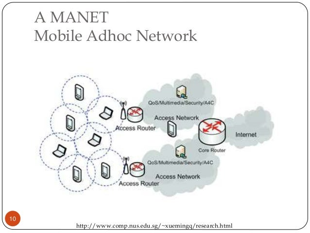 routing in mobile ad hoc network Routing in ad hoc wireless networks  (ie mobile nodes)  ad hoc on-demand distance vector routing protocol (aodv).
