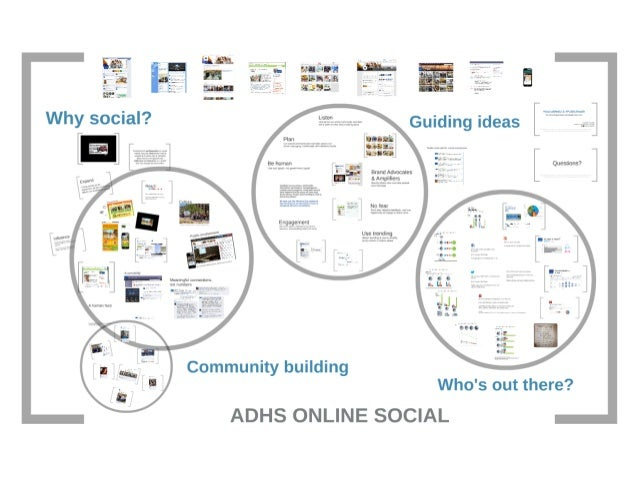 Social Media and Public Health 12-06-13