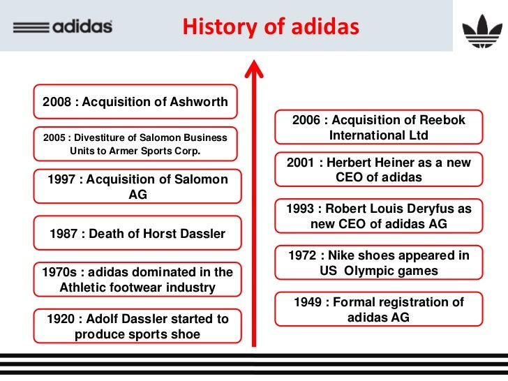 business case study analysis adidas salomon ag Globalisation case study:adidas adidas is a global business and tnc it is a german sports manufacturer that produces sports items such as footwear, bags, shirts, watches and sunglasses adidas is the largest sportswear manufacturer in europe and the second largest in the whole world adidas's.