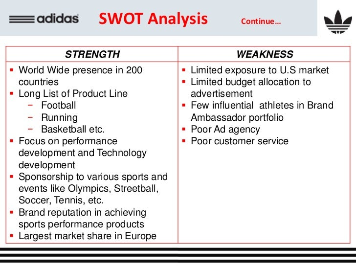 swot analysis for adidas essay Nike vs adidas, market and comprehensive competition analysis and case study  executive  swot analysis for nikecom & adidascom.
