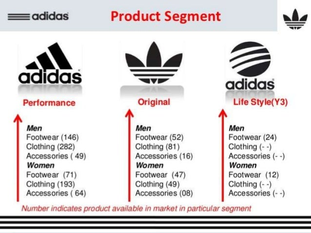 adidas positioning statement