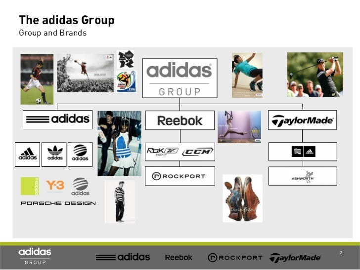 bcg of adidas Adidas stands for passion for sports adidas swot analysis strengths  below is the strengths, weaknesses, opportunities & threats (swot) analysis of adidas : 1 adidas company has a long heritage and high brand value since 1924 2 adidas sponsors major sporting events including olympics and major sportsmen and teams 3.