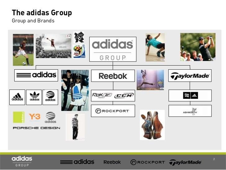 strategic management and adidas group Strategic management process the adidas group 2011 goldman sachs group excellent strategic management showcased business ethics.