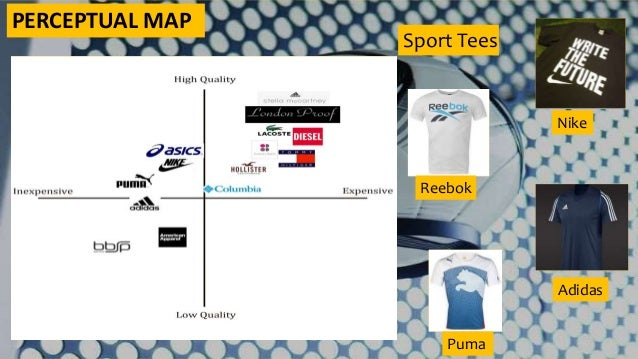 positioning map sports shoes Find local businesses, view maps and get driving directions in google maps.