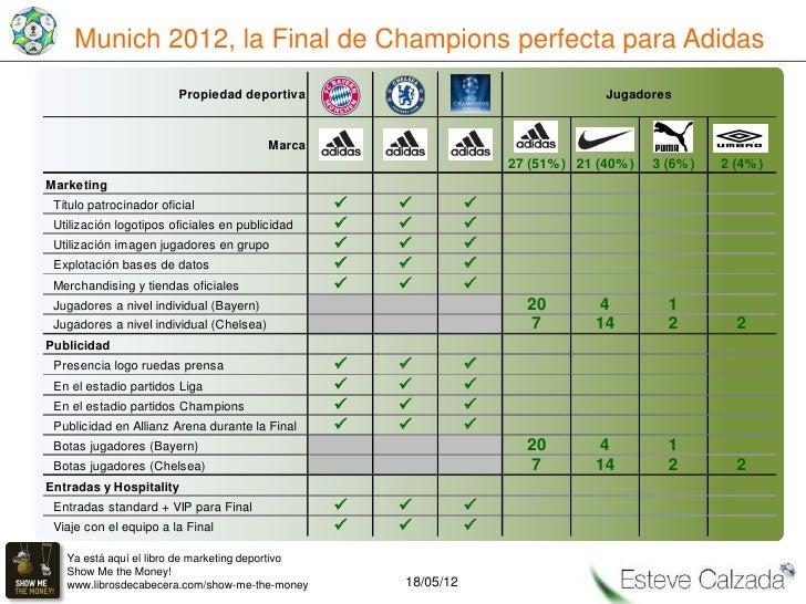 Munich 2012, la Final de Champions perfecta para Adidas                        Propiedad deportiva                        ...