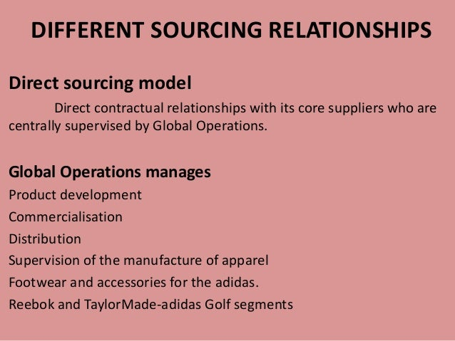 Supply Chain Management at TaylorMade