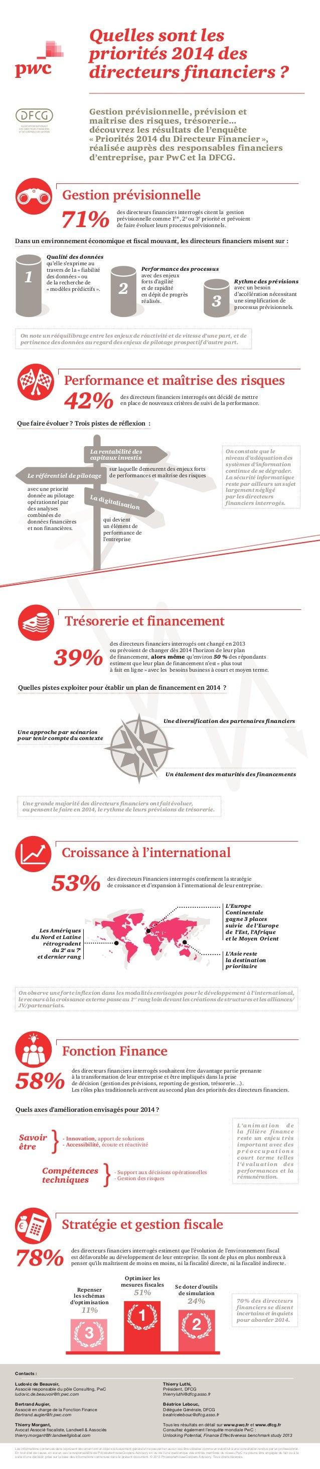 Quelles sont les priorités 2014des directeurs financiers ? Gestion prévisionnelle, prévision et maîtrise des risques, tré...