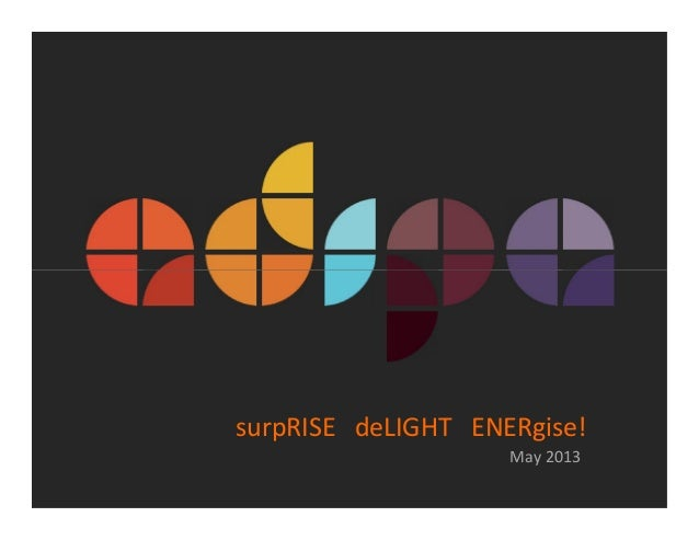 May 2013surpRISE deLIGHT ENERgise!