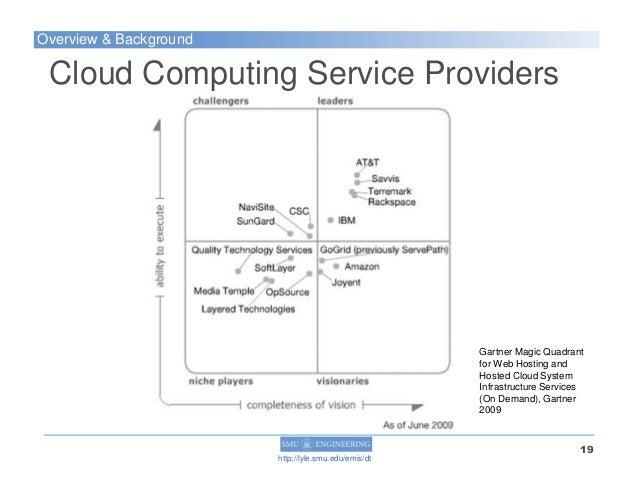 Cloud services brokerage magic quadrant