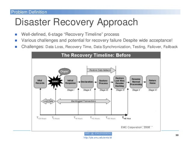 Dissertation disaster recovery planning