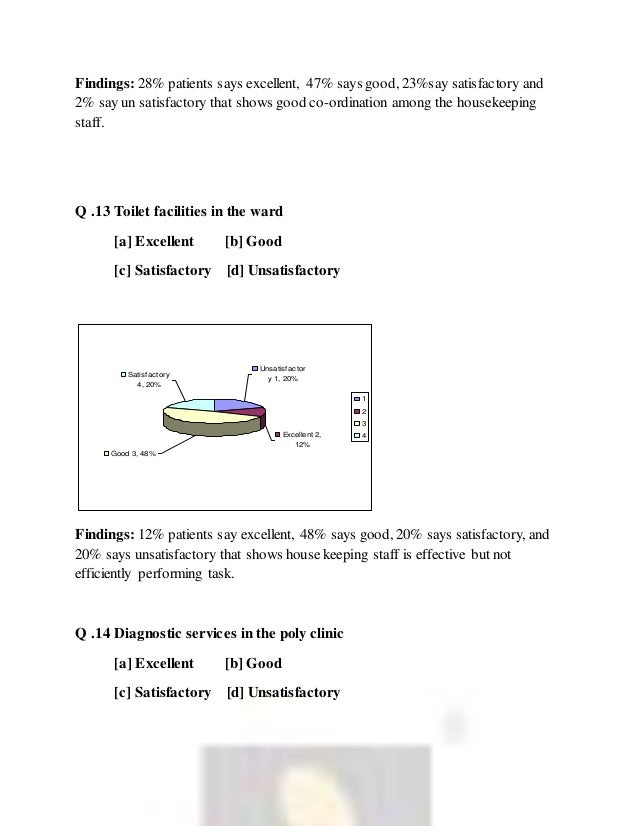 Analysing results dissertation