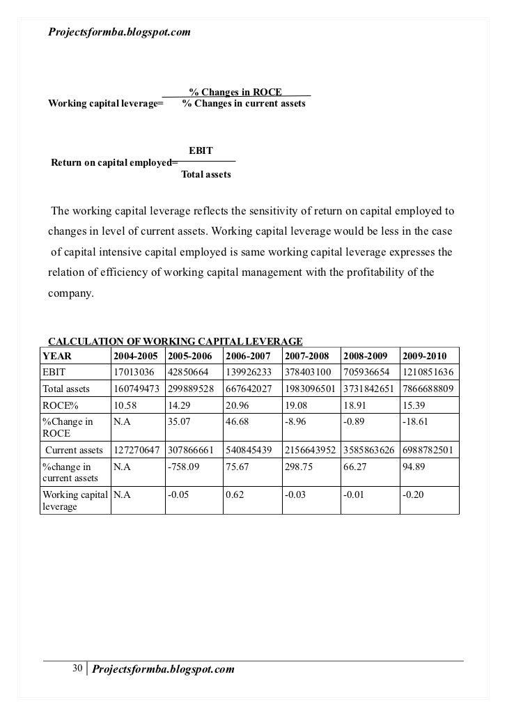 Dissertation Report In Hr