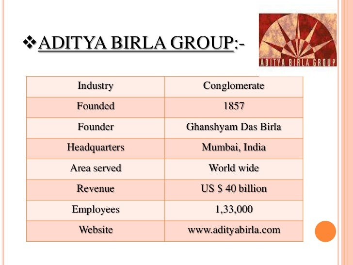 ethics of the aditya birla group The man behind the creation and the rise of the birla group in india, ghanshyam das birla died 34 years  birla lived life guided by his rigid business ethics,.