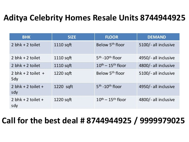 Aditya celebrity homes noida resale license - es-hatsukoi.info
