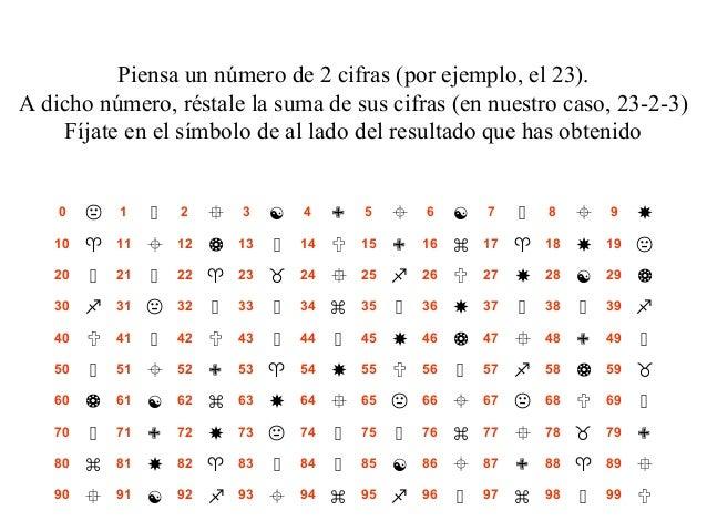 Piensa un número de 2 cifras (por ejemplo, el 23).  A dicho número, réstale la suma de sus cifras (en nuestro caso, 23-2-3...