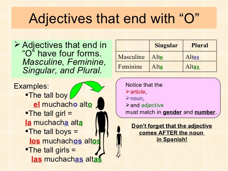 Related Keywords & Suggestions for o adjectives