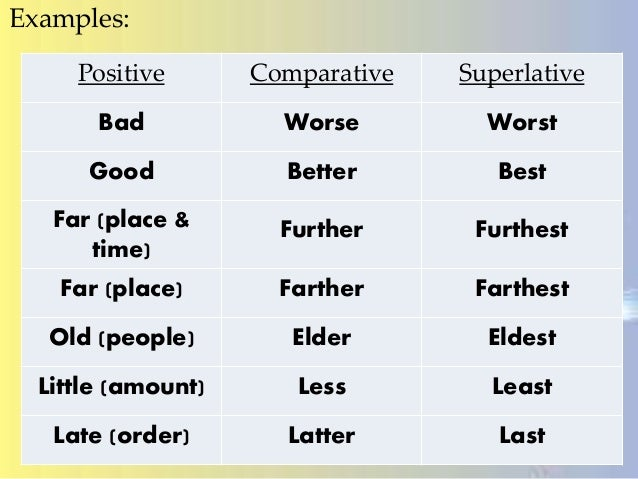 List of positive adjectives for resume