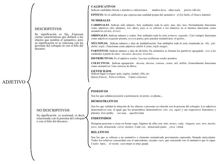 Clasificación semántica de adjetivo y sustantivo