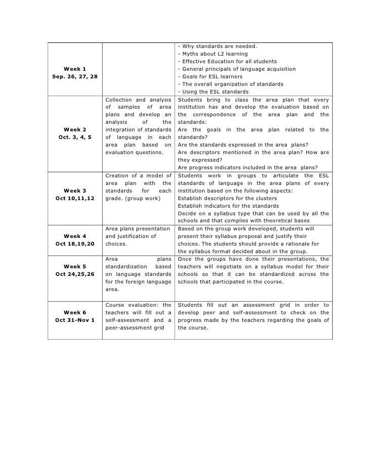 High School Course Syllabus Template - english syllabus ...