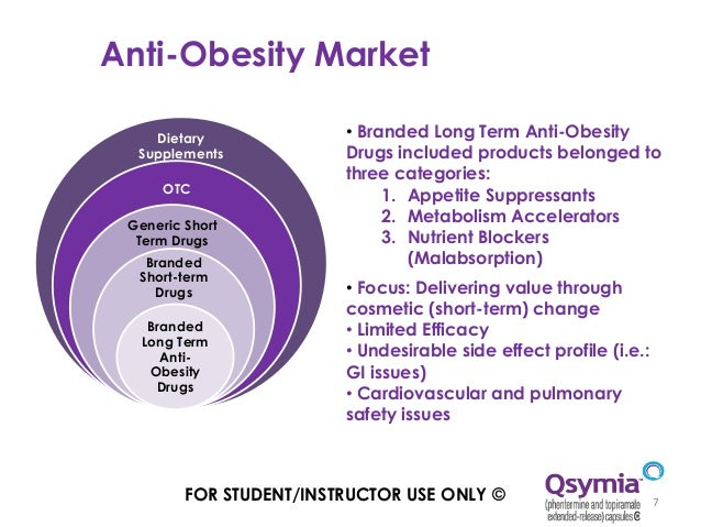 weight loss obesity management market worth 361 This article briefly reviews the research on dietary intake and weight control,  of  calories from fat in people's diets has gone down, but obesity rates have  skyrocketed  the us dairy industry has aggressively promoted the weight- loss benefits of milk and  diet patterns, portion size, and weight  2009361: 1599-605.