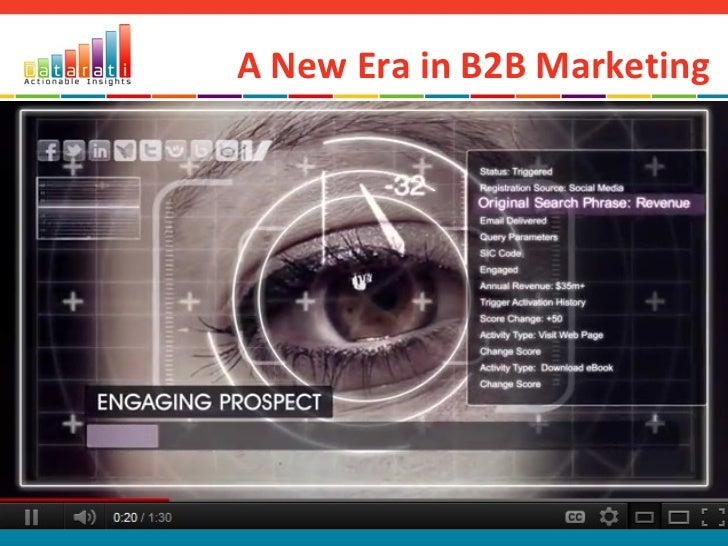 Australian Direct Marketing Association - B2B Marketing Automation