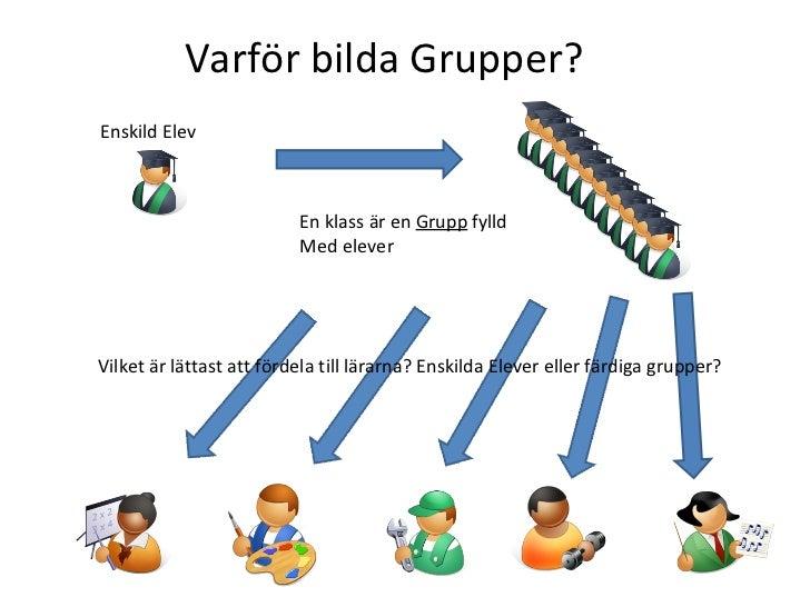 Varför bilda Grupper? Vilket är lättast att fördela till lärarna? Enskilda Elever eller färdiga grupper? Enskild Elev En k...