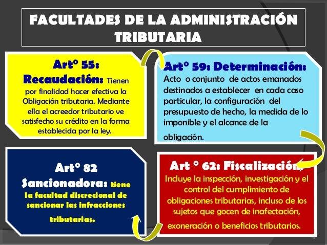 Administraci n tributaria per eduardo ayala tandazo for Oficina tributaria