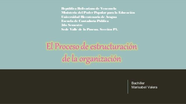 República Bolivariana de Venezuela Ministerio del PoderPopularpara la Educación Universidad Bicentenaria de Aragua Escuela...