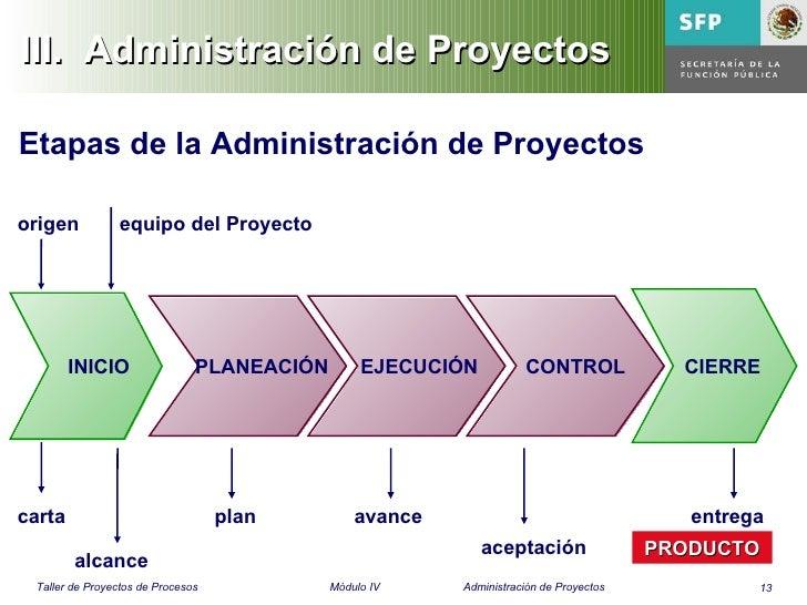 Administracion de proyectos 2 for Proyecto oficina
