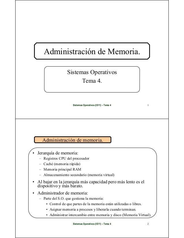 1Sistemas Operativos (IS11) – Tema 4Administración de Memoria.Sistemas OperativosTema 4.2Sistemas Operativos (IS11) – Tema...