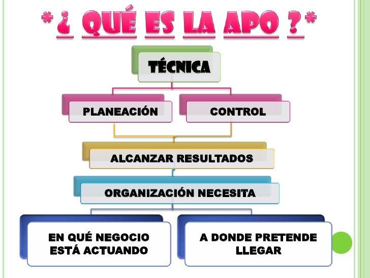II PERIODO AREA DE ADMINISTRACION 10º ~ ADMINISTRACION