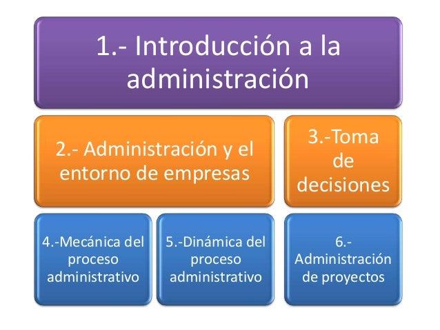 1.- Introducción a la          administración                                     3.-Toma 2.- Administración y el         ...