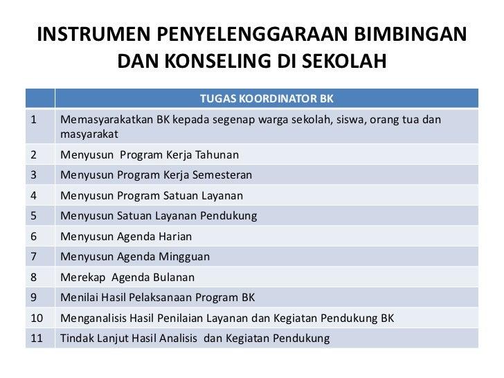 INSTRUMEN PENYELENGGARAAN BIMBINGAN       DAN KONSELING DI SEKOLAH                               TUGAS KOORDINATOR BK1    ...