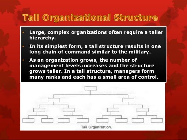 organisational structure and culture commerce essay Writepass - essay writing - dissertation topics [toc]1introduction2 organizational background3 analysis31 data collection32 theories applied4 paradigmorganizational perception & interpretation41 burrell & morgan's sociological paradigms sociological paradigms 42 definition of organizational culture with google culture43 evaluation of.