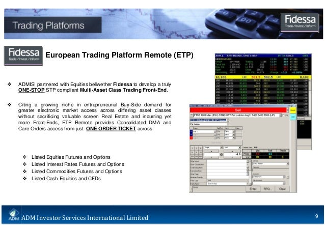 Exchange traded options market