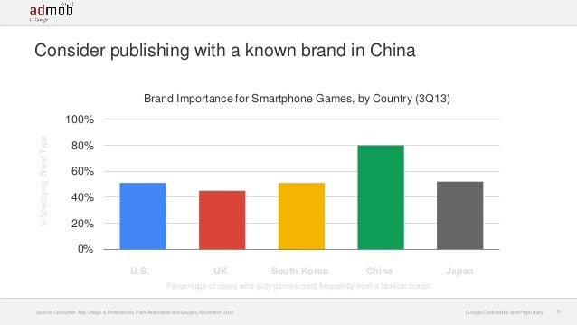 publishing-game-in-china