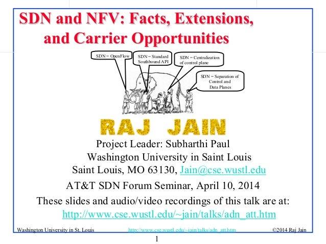1 ©2014 Raj JainWashington University in St. Louis http://www.cse.wustl.edu/~jain/talks/adn_att.htm SDN and NFV: Facts, Ex...