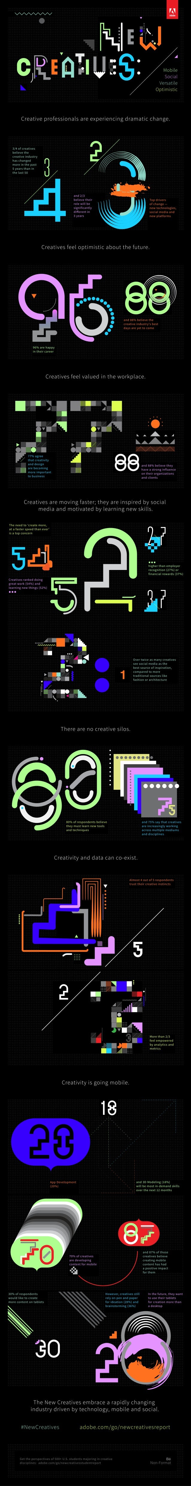 The New Creatives - June 2014 Infographic